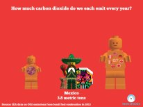 Carbon emissions per capita per person using minfigs - Mexico