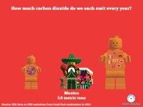 Carbon emissions per capita per person using minfigs - Mexico